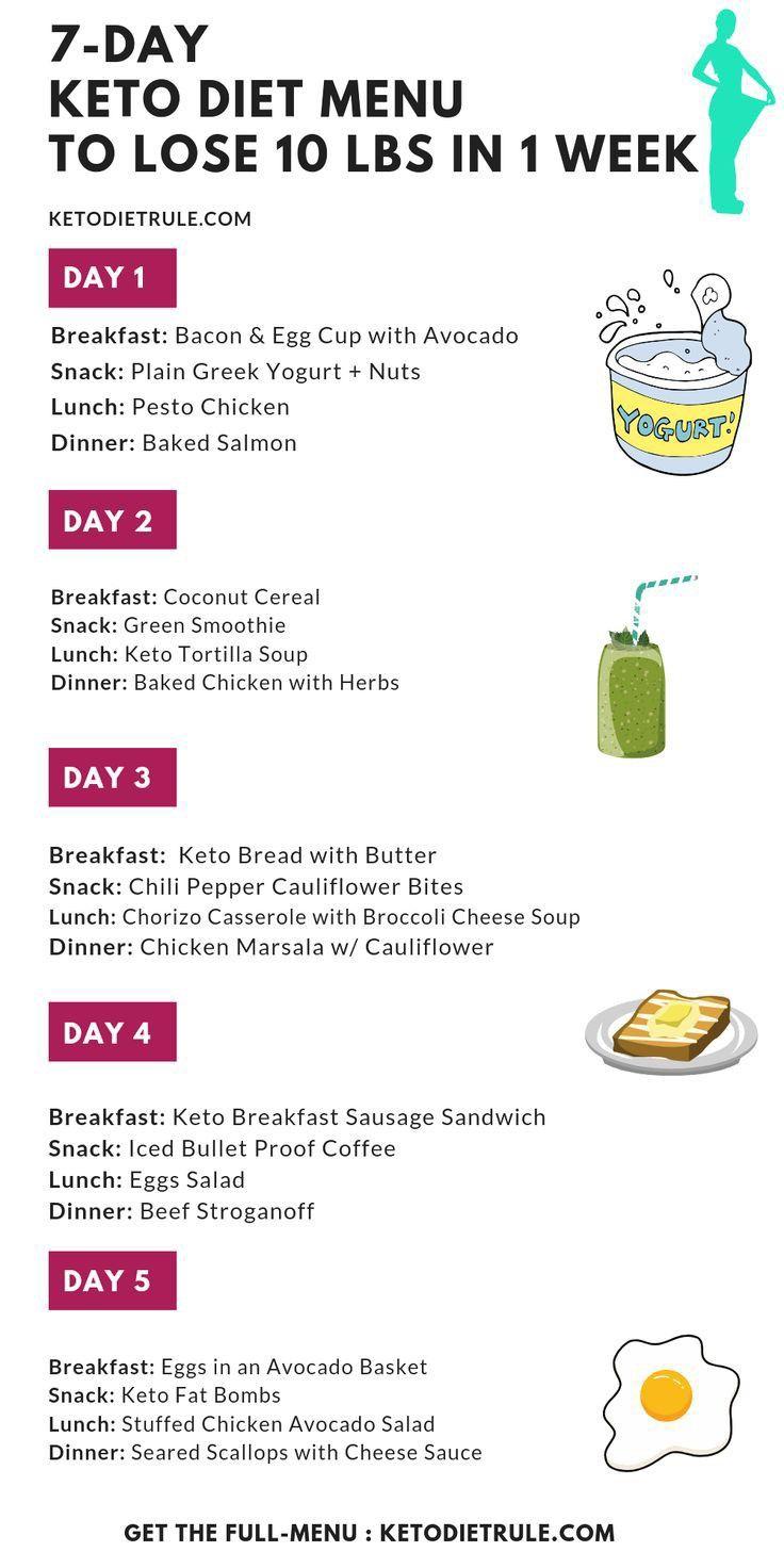 7 day keto diet menu to lose 10 lbs in 1 week in 2020