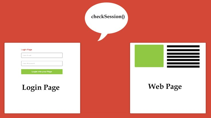 Login Password Protected Page using PHP Sessions