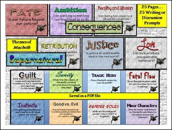MACBETH THEMES: 25 DAYS OF WRITING AND DISCUSSION PROMPTS - TeachersPayTeachers.com