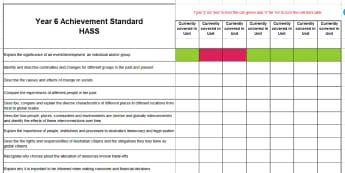 Australian Curriculum HASS Year 6 Achievement Standards Unit Planning and Assessment Tracker - Australian Curriculum,  Hass,  Planning, Assessment, Program, Rubrix, Achievement Standards,Australi