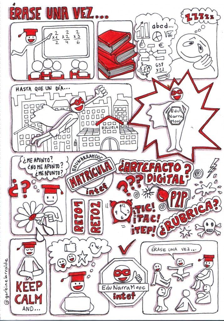 El blog de Seve Izquierdo: Guión narrativo, storyboard y rúbrica #EduNarraMooc