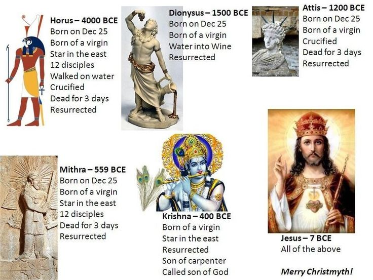a comparison between the pagan religion and christianity Mithras and christianity  the fundamental cause of those concepts which are similar between christianity and paganism, concepts that are then elaborated .