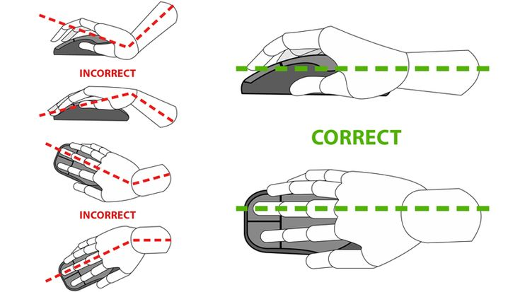 Ergonomic Mouse Mice And Equation On Pinterest