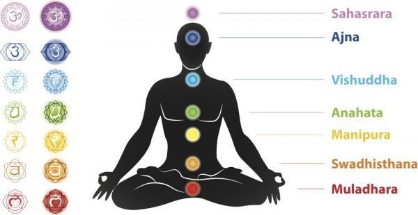 Pouvoir : 4 façons de guérir votre corps à l'aide de cristaux