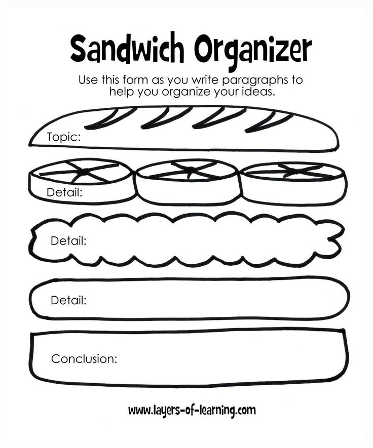 best third grade language arts images english  teaching kids to write their first reports will be a little easier this guide and the fun sandwich report printable