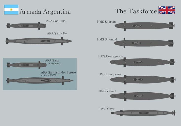Guerra de las Malvinas: la confrontación aeronaval en gráficos    (clic para ampliar todas las imágenes)       La Guerra de las Malvinas,...