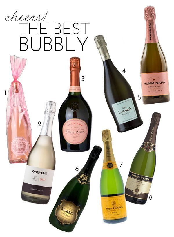 The Best Bubbly for Toasting - At Every Price Range!!