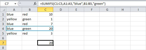 To sum cells based on multiple criteria (for example, blue and green), use the SUMIFS function (first argument is the range to sum).