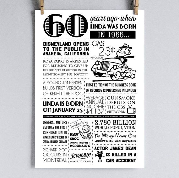 A Fun Personalized Poster Including Events And Facts From 1955 Perfect As 60th