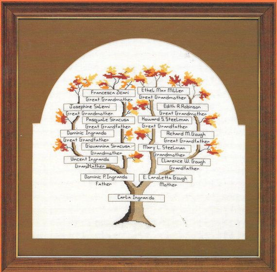 your family tree in counted cross stitch personalized