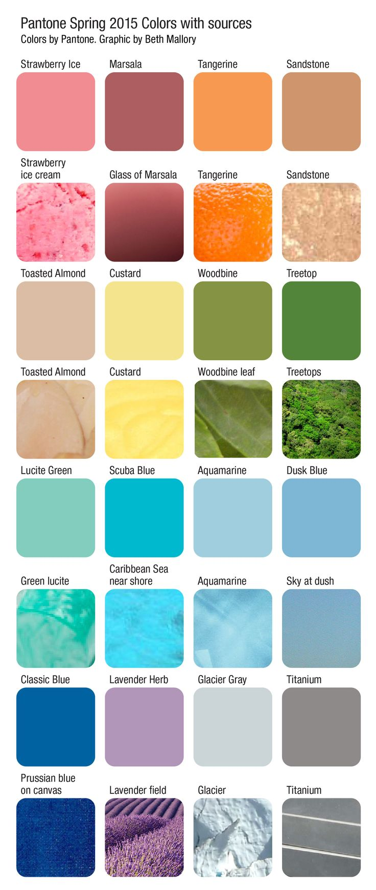 Color trends in 2015 - Pantone Spring 2015 Colors With Sources From Photos