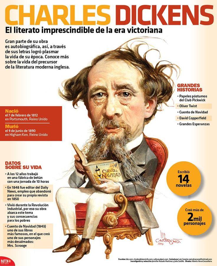 """Charles Dickens escribió """"Cuento de navidad"""", uno de sus libros más famosos en el que creó a uno de sus personajes más desalmados, Mrs. Scrooge. ¿Lo has leído? #Infographic"""