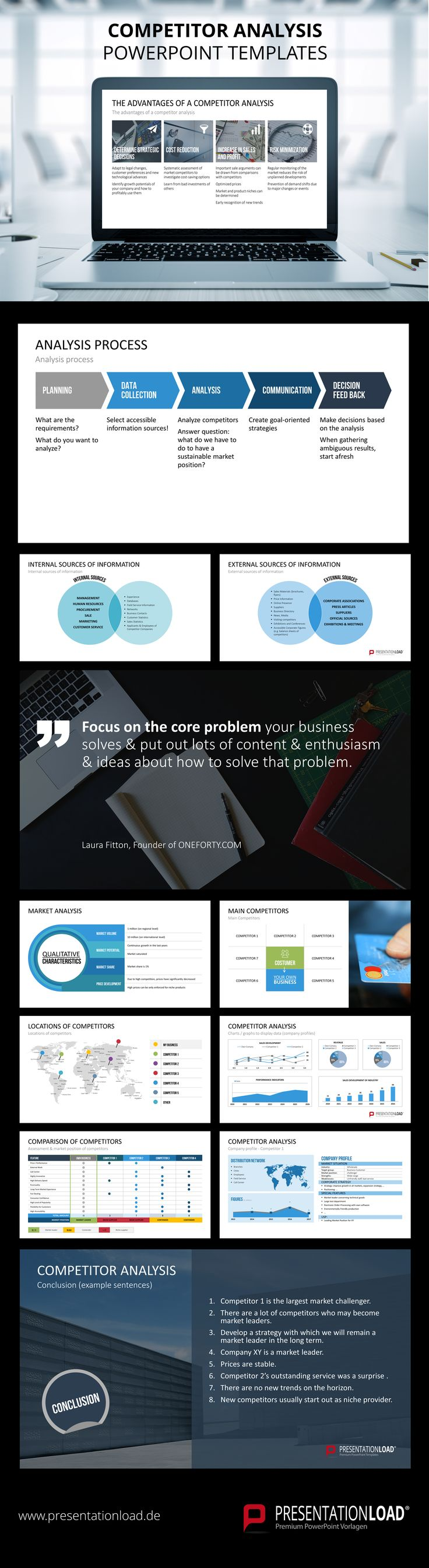96 best business analysis powerpoint templates images on illustrate your companys competitive advantages with our professional powerpoint templates toneelgroepblik Gallery