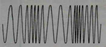 a. Transmite en un canal de la banda de 88 a 108 MHz. b. Transmite la onda sonora mediante variaciones en su frecuencia (velocidad), mientras que la amplitud permanece constante. c. Debido a que su…