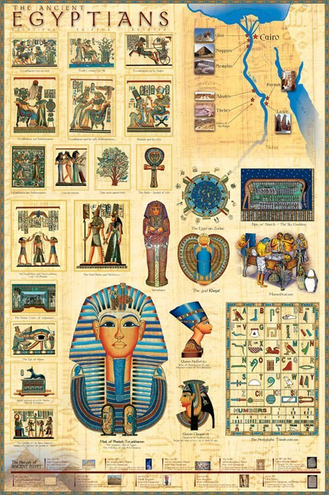Educational Poster Ancient Egyptians Plus Accessory Item multicoloured: Amazon.co.uk: Kitchen & Home