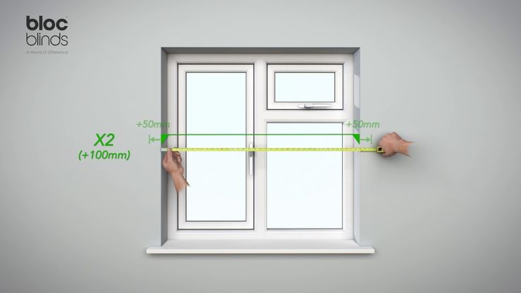 How to measure for the Award Winning BlocOut Blind with the 3 sided surf...