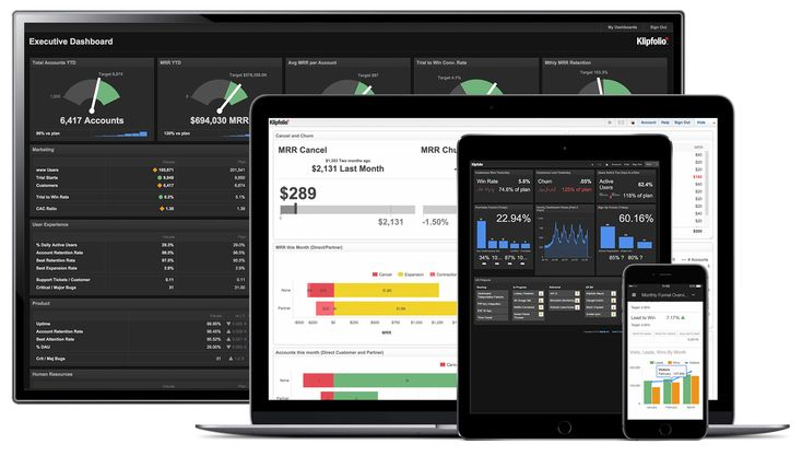 Klipfolio Dashboard | View your business dashboard on any device from a big board TV to a mobile device.