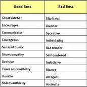 characteristics of a great employee