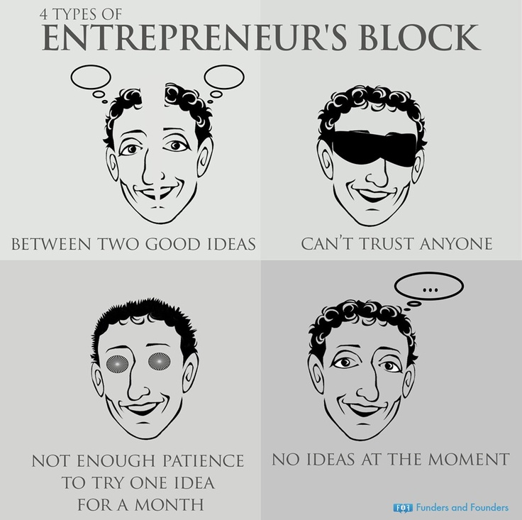 Entrepreneur facts- how to get past entrepreneur block!