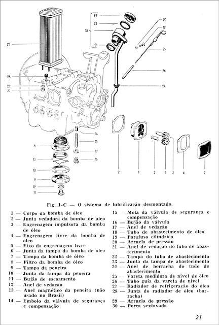 Mundo Automotivo: Maio 2013