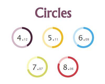 Circles – JavaScript Library for Circular Graphs  #javascript #svg #circular #graph #chart #ff