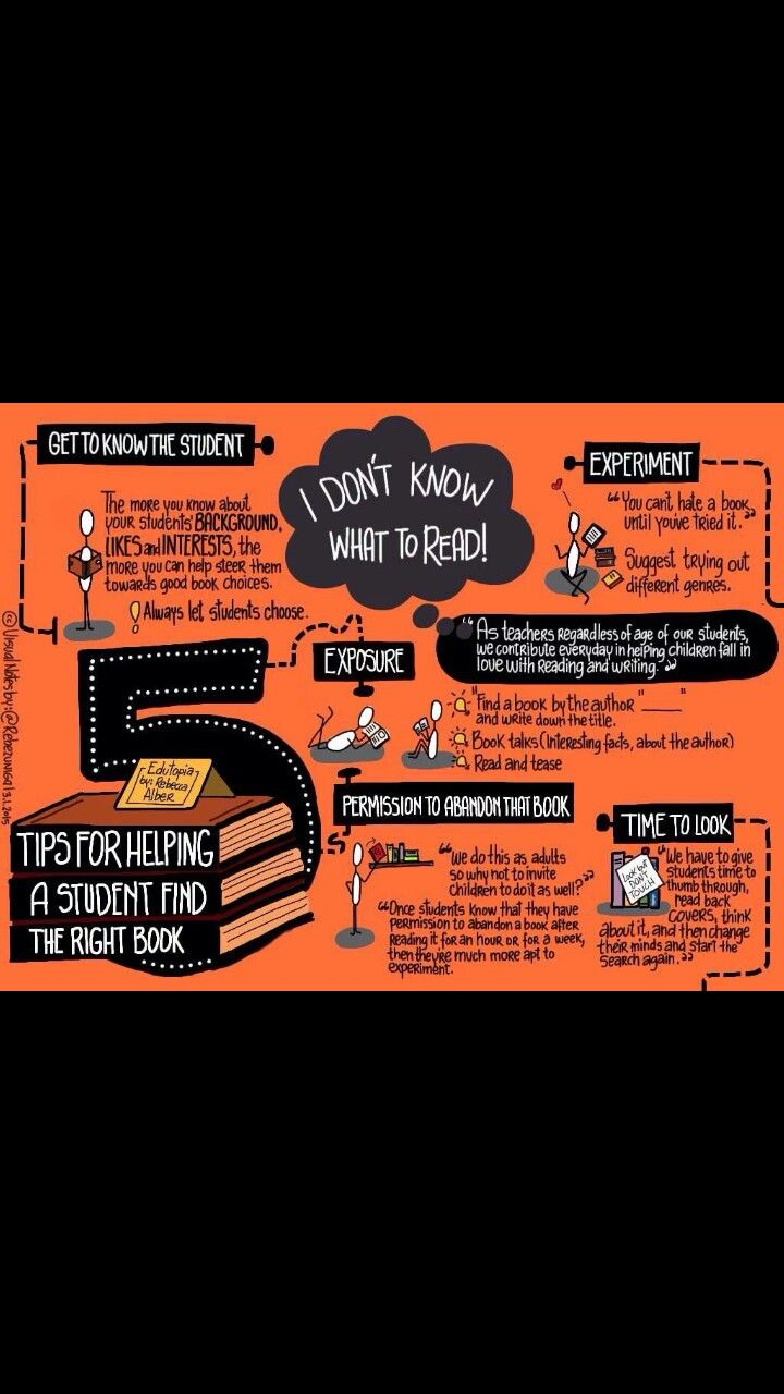 Parenting image by Sarah Murphy on Reading What to read
