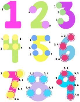 Touch Math posters, number lines, and math wall printables. Special education number lines. Visual aides in math. Preschool kindergarten