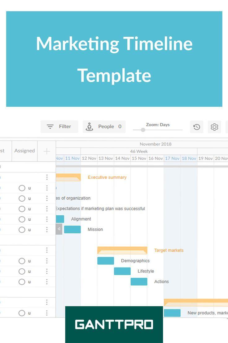 Marketing Timeline Templates Download It In Excel Or Edit In Google Sheets Or Gantt Chart Onlin Gantt Chart Excel Templates Excel Templates Project Management