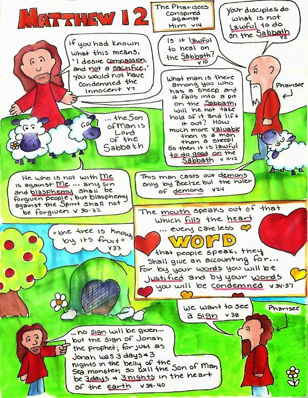 Doodle Through The Bible: Matthew 12 Illustrated Faith Journal entry for Good Morning Girls (GMG) Bible Study