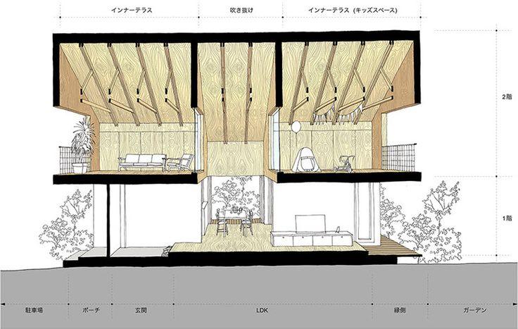 個々のプライバシーを保ちながらも家族が一つになれる家そんな開放性と独立性を両立して、快適で過ごしやすい空間を考えました。四隅にプライバシーを必要とされる箱を造り、そこに大きな屋根をかけ内部空間を穏やかに包み込み、中心を吹き抜けとすることで、開放性と独立性を明確にしました。  コスト面では構造用化粧板やその他素材の使い方またプラン等を合理的に考え、構想をシンプルにすることによって折り合いをつけています。また上手に日光・自然風を取り入れできるよう考慮することによって、経済的にやさしく健康的な家になっています。