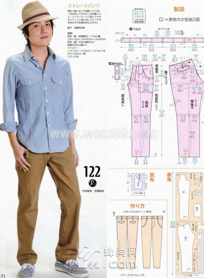 Many kind of free Men's / Boys Patterns