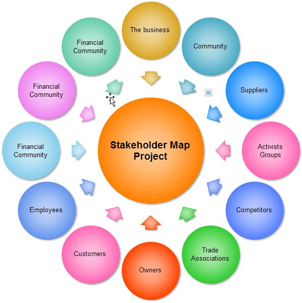 business and community relationship mapping