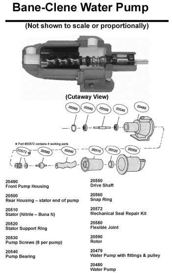 Bissell Hose Diagram Http Wwwvacpartswarehousecom Bissellproheat