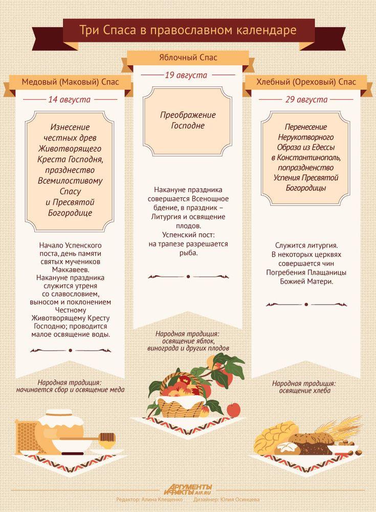 Медовый, Яблочный и Хлебный Спасы: история и традиции. Инфографика | Справка | Вопрос-Ответ | Аргументы и Факты