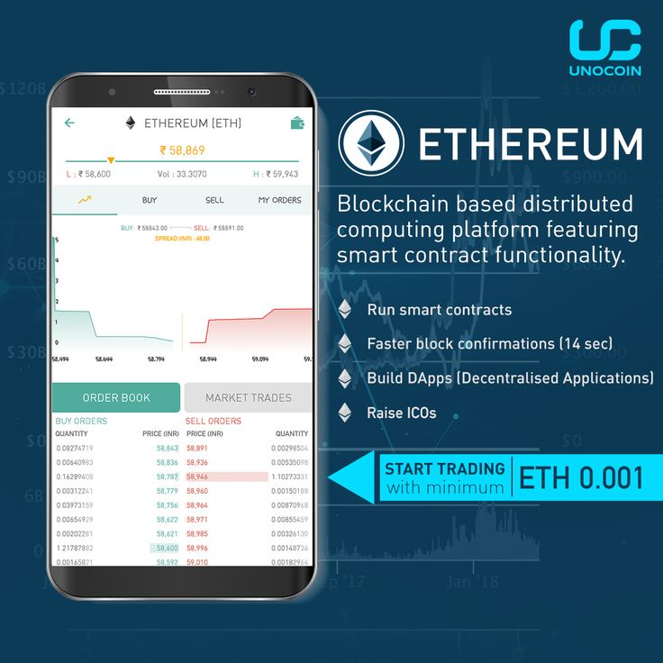 Ethereum - #Blockchain based distributed computing platform featuring smart contract functionality.  Now #Ethereum (ETH) Available for trade in #Unocoin #Exchange 2 minimum order 0.001 ETH.