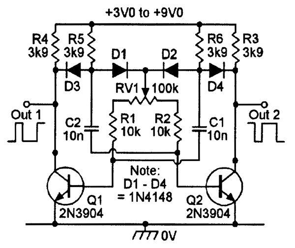 1 100 hz variable mark  space ratio generator with waveform