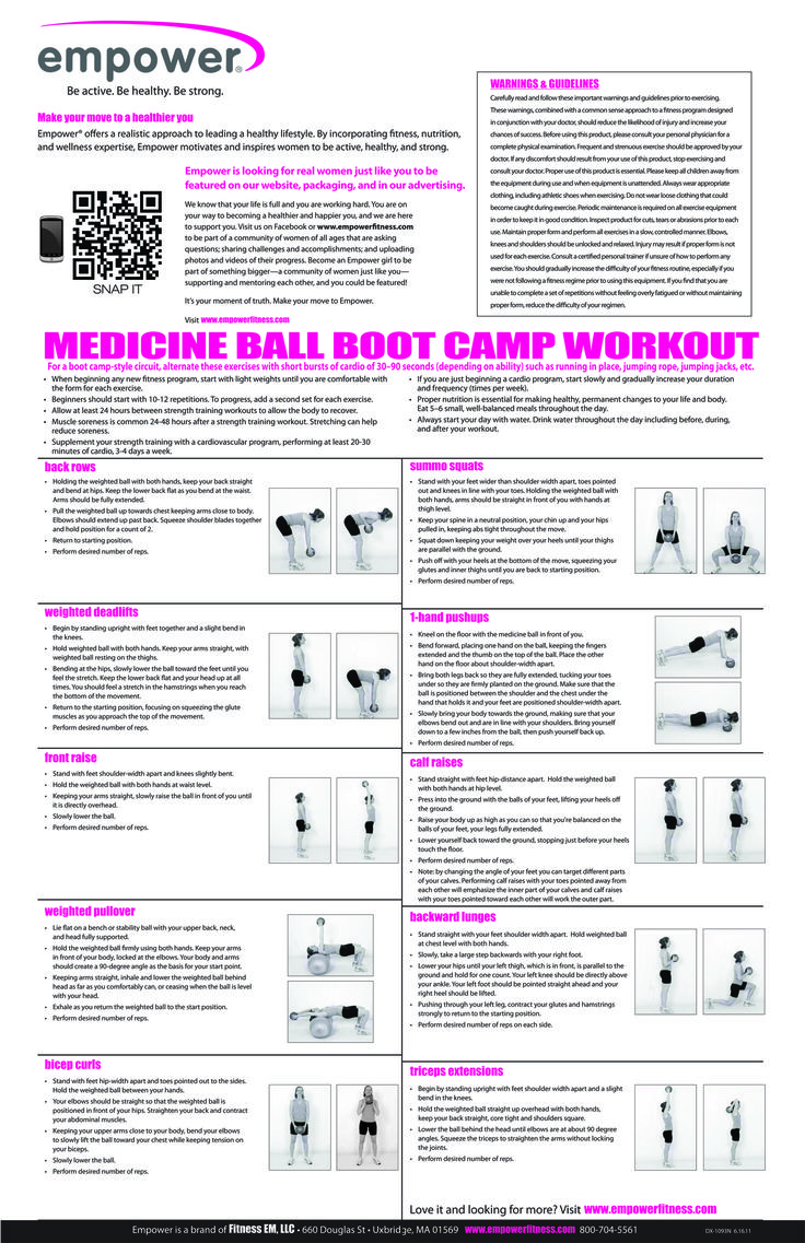 Empower Medicine Ball Boot Camp Workout