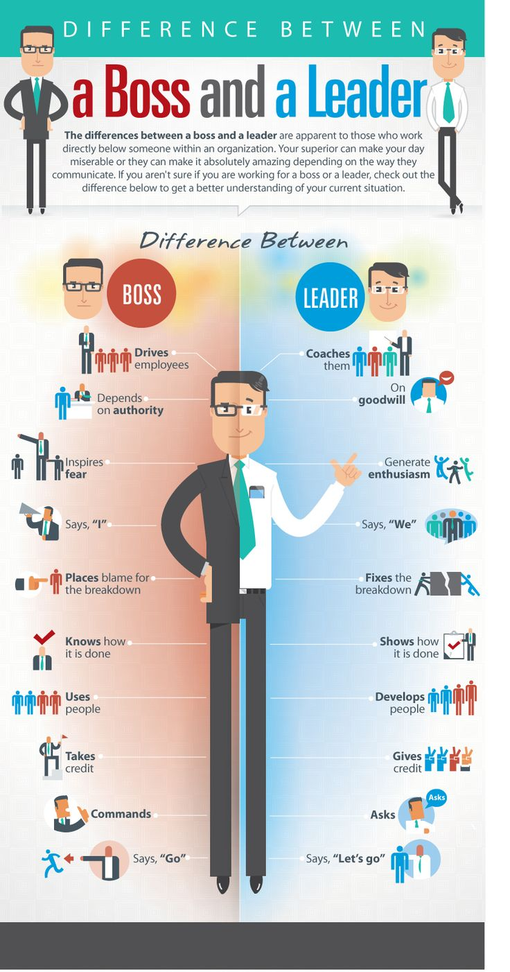 The Difference Between A Boss And A Leader Infographic