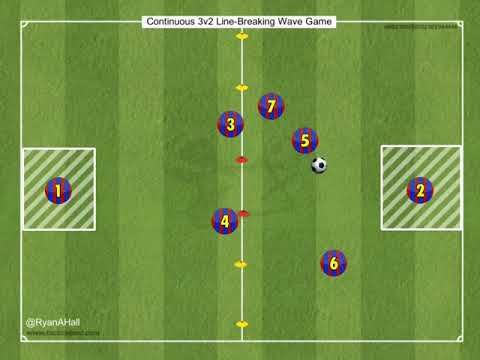 Continuous 3v2 Line Breaking Wave Game Youtube In 2020 Football Drills Football Coaching Drills Soccer Drills