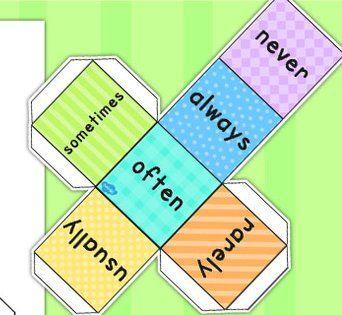 Adverb of Frequency : Pengertian, Contoh Kalimat Dan Latihan Soal Dalam Bahasa Inggris - http://www.ilmubahasainggris.com/adverb-of-frequency-pengertian-contoh-kalimat-dan-latihan-soal-dalam-bahasa-inggris/