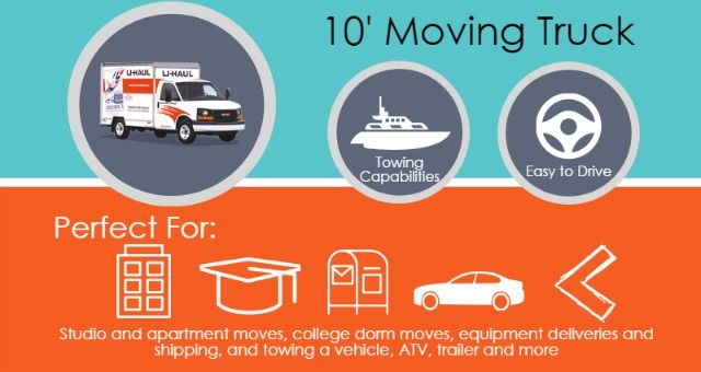 The 10ft truck rental is our most popular moving box truck-- they are easy to drive and get great gas mileage. Whether you are moving from your parent's house into a dorm, transferring into a new apartment or even moving into your first house; the 10ft rental truck is a very regular choice for smaller-size moves.   Planning For A Move