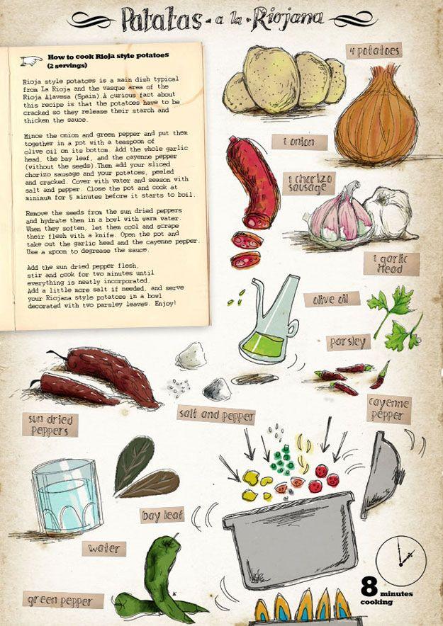 92 best recipe journal images on pinterest illustrated recipe charming illustrated recipes the new cooking trend food journalrecipe forumfinder Gallery