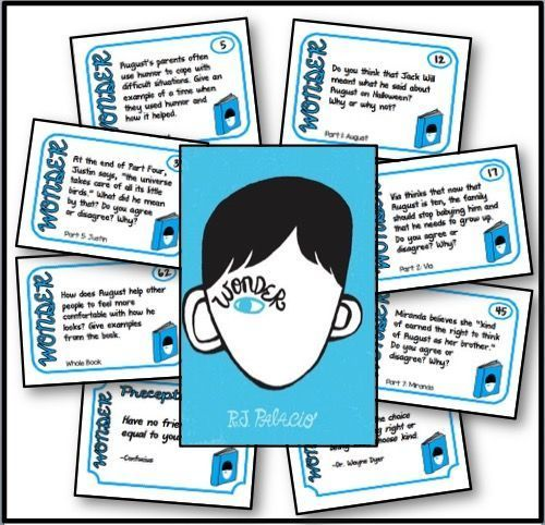 Wonder question cards - these cards will help your students to really explore this book and generate stunning discussions!