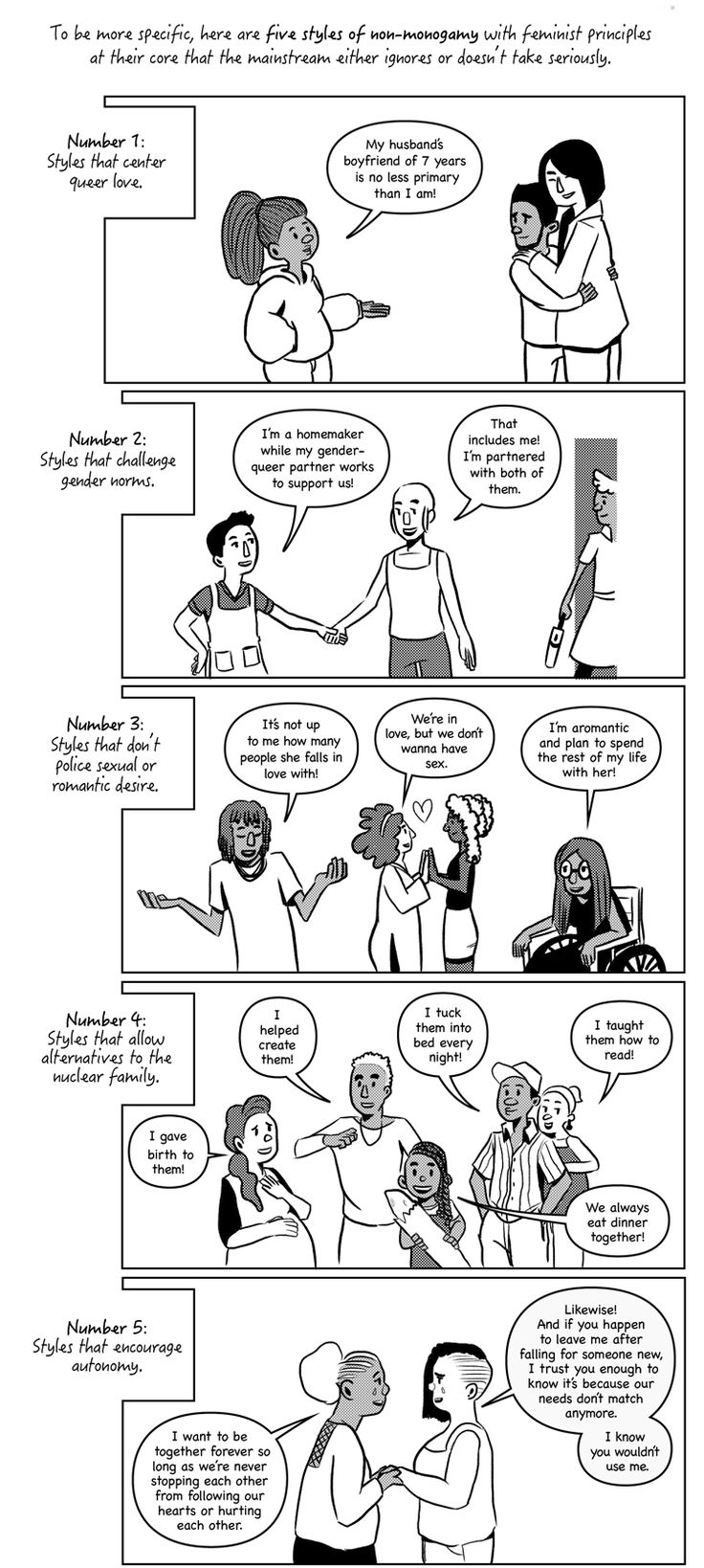 5 Ways People Do Non-Monogamy That You Need to Know About (Follow the link for the whole strip, from Everyday Feminism)