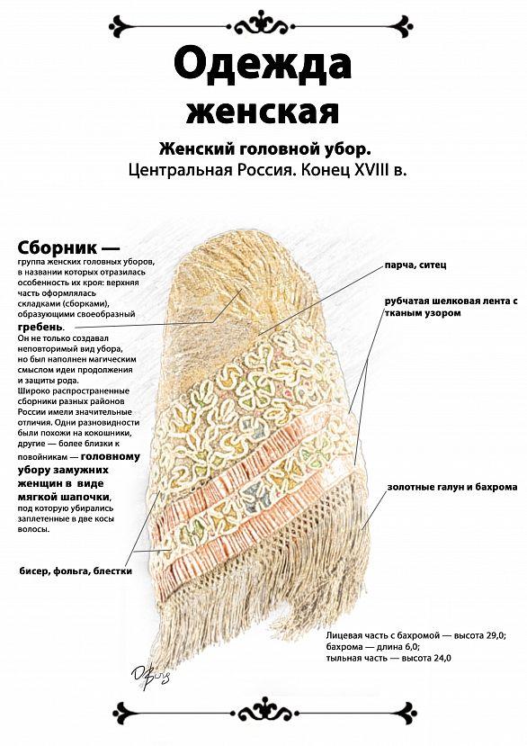 Инфографика-Центральная Россия-женский головной убор-конец 18 в.