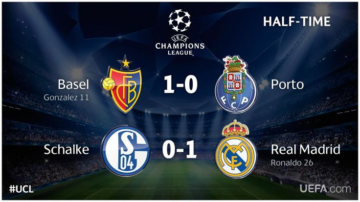 Advantage @FC_Basel and @realmadriden at the break... #UCL Second half live: http://uefa.to/1e59PXd