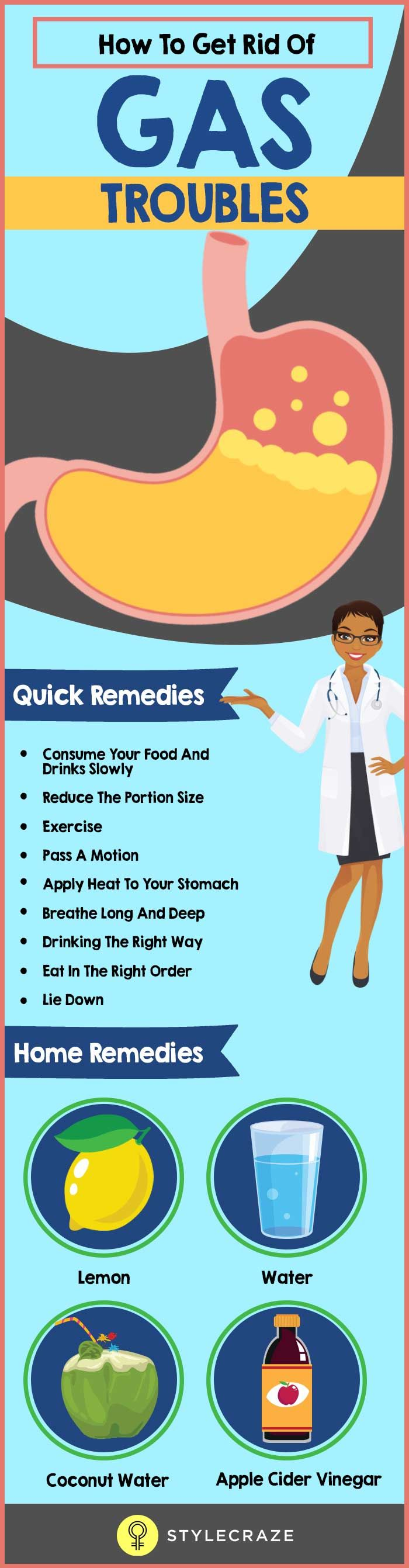 We all love to eat spicy and delicious food. Sometimes, we overeat, and this results in stomach pain and bloating. Does this mean that you will stop eating? Well, there is no need for that since there are many home remedies that can solve gas, heartburn, and bloating.