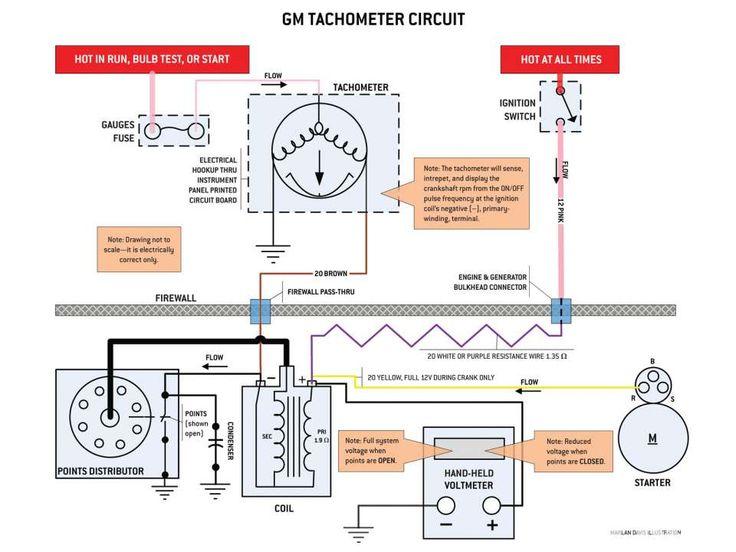 17 Car Alternator Wiring Diagram Car Diagram Wiringg Net Electrical Diagram Car Alternator Alternator