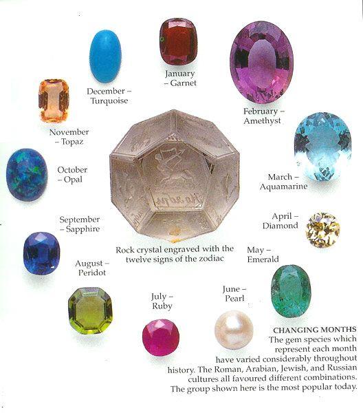 best 25 birthday gemstones ideas on