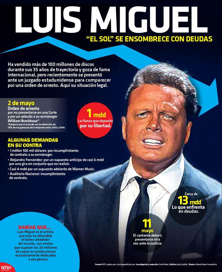 Pese a la fama y sus más de 100 millones de discos vendidos, Luis Miguel se ha visto envuelto en problemas legales. #InfografíaNotimex